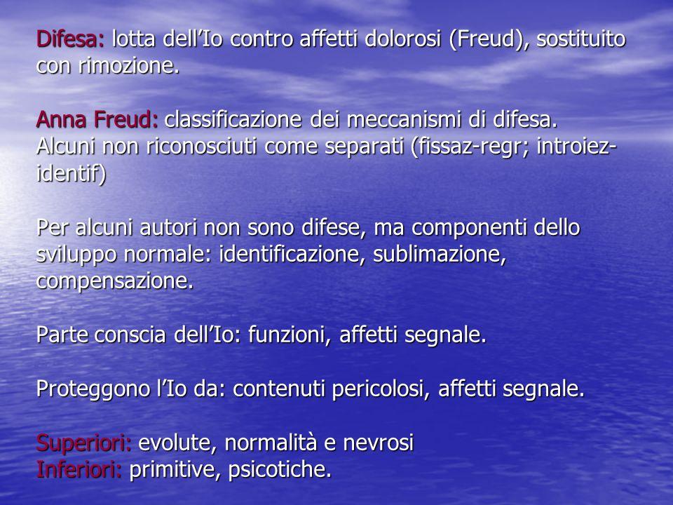Difesa: lotta dell'Io contro affetti dolorosi (Freud), sostituito con rimozione. Anna Freud: classificazione dei meccanismi di difesa. Alcuni non rico