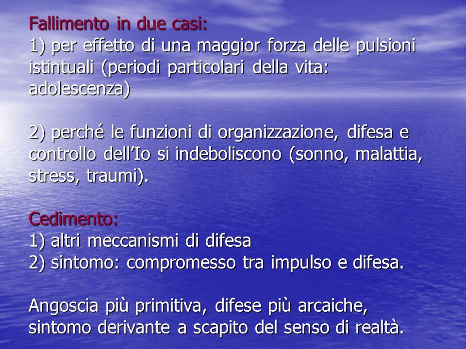 Fallimento in due casi: 1) per effetto di una maggior forza delle pulsioni istintuali (periodi particolari della vita: adolescenza) 2) perché le funzi