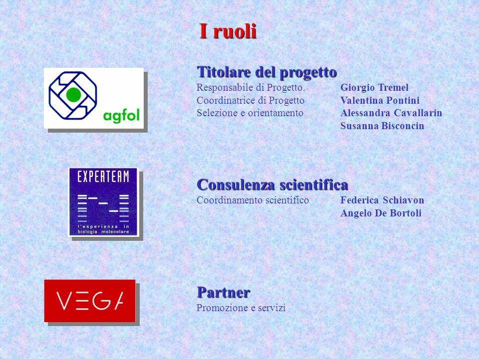 I ruoli Titolare del progetto Responsabile di Progetto.