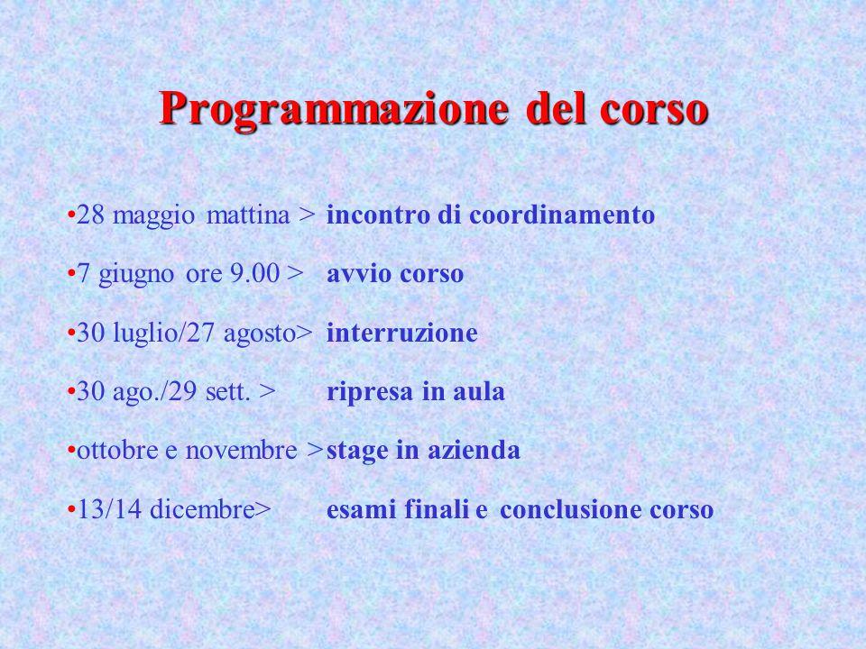 Programmazione del corso 28 maggio mattina >incontro di coordinamento 7 giugno ore 9.00 >avvio corso 30 luglio/27 agosto> interruzione 30 ago./29 sett.