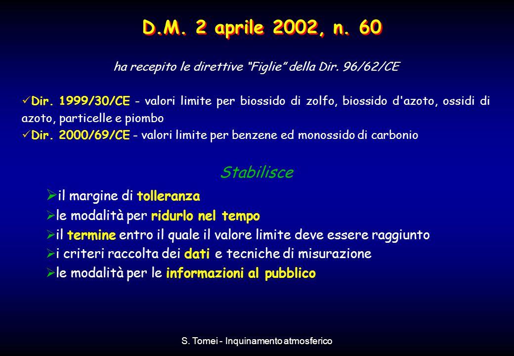"""S. Tomei - Inquinamento atmosferico ha recepito le direttive """"Figlie"""" della Dir. 96/62/CE Dir. 1999/30/CE - valori limite per biossido di zolfo, bioss"""