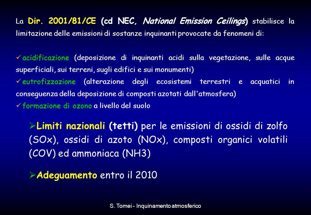 S. Tomei - Inquinamento atmosferico La Dir. 2001/81/CE (cd NEC, National Emission Ceilings) stabilisce la limitazione delle emissioni di sostanze inqu