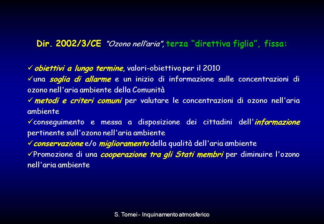 S. Tomei - Inquinamento atmosferico obiettivi a lungo termine, valori-obiettivo per il 2010 una soglia di allarme e un inizio di informazione sulle co