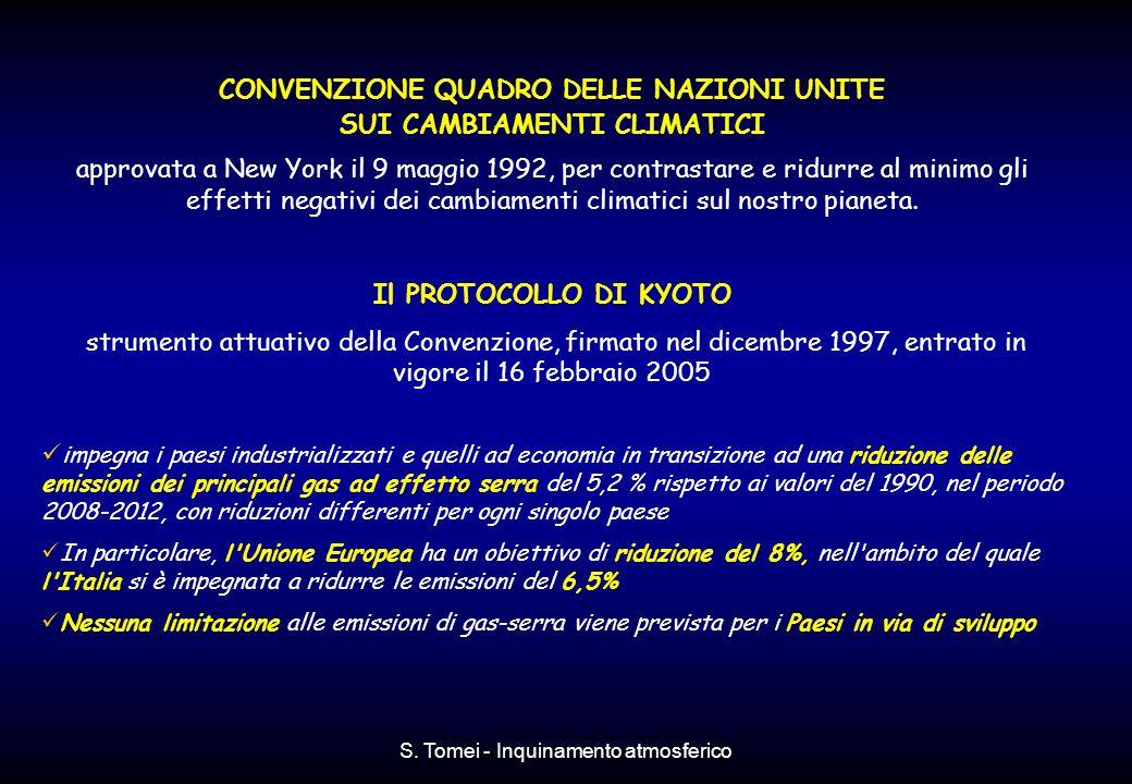 S. Tomei - Inquinamento atmosferico CONVENZIONE QUADRO DELLE NAZIONI UNITE SUI CAMBIAMENTI CLIMATICI approvata a New York il 9 maggio 1992, per contra