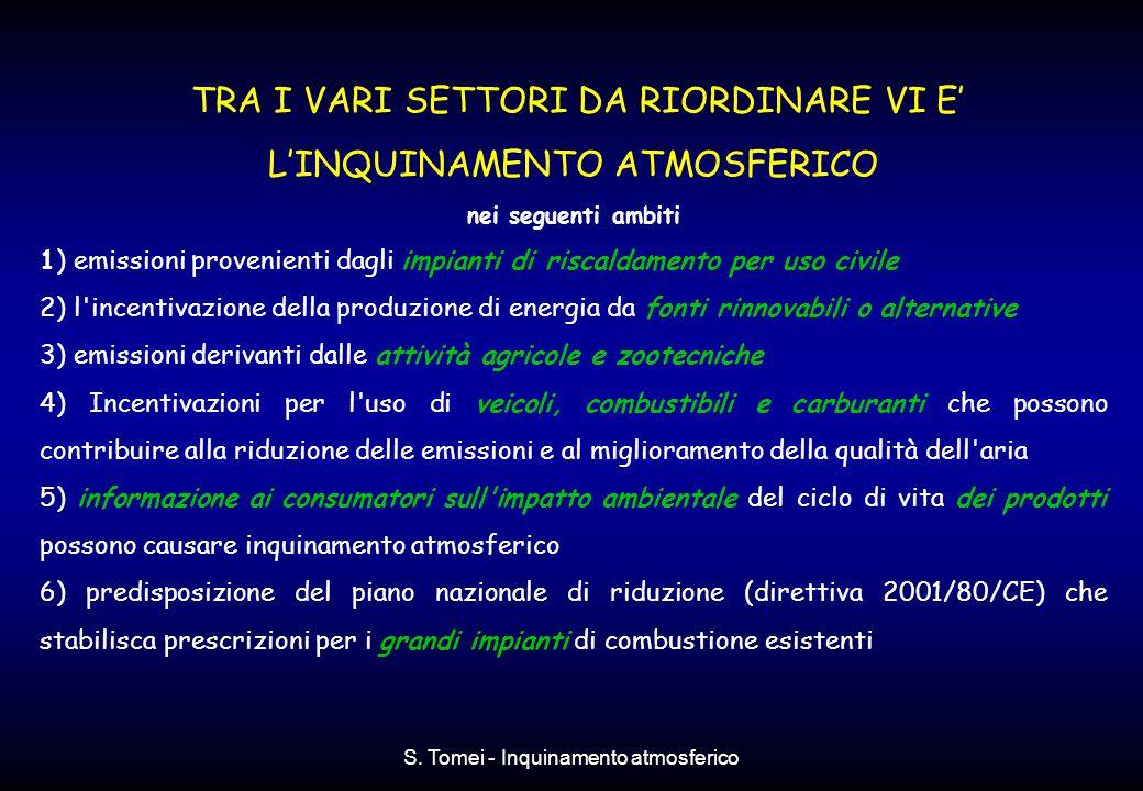 S. Tomei - Inquinamento atmosferico TRA I VARI SETTORI DA RIORDINARE VI E' L'INQUINAMENTO ATMOSFERICO nei seguenti ambiti 1) emissioni provenienti dag