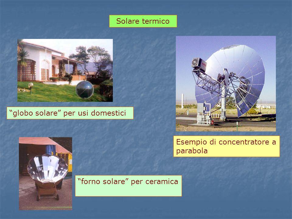Solare termico Esempio di concentratore a parabola globo solare per usi domestici forno solare per ceramica