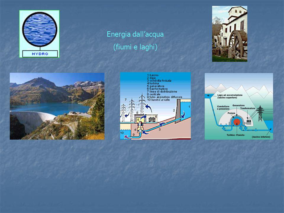 Solare termico Sono i primi ad essere stati installati, costano poco e servono quasi esclusivamente per l'acqua calda sanitaria.