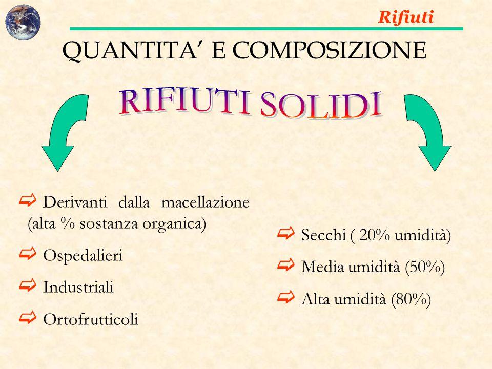 Rifiuti QUANTITA' E COMPOSIZIONE  Derivanti dalla macellazione (alta % sostanza organica)  Ospedalieri  Industriali  Ortofrutticoli  Secchi ( 20%
