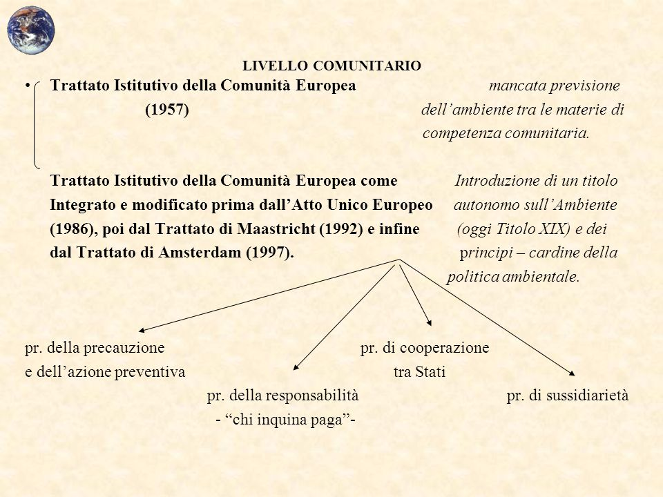LIVELLO COMUNITARIO Trattato Istitutivo della Comunità Europeamancata previsione (1957) dell'ambiente tra le materie di competenza comunitaria. Tratta