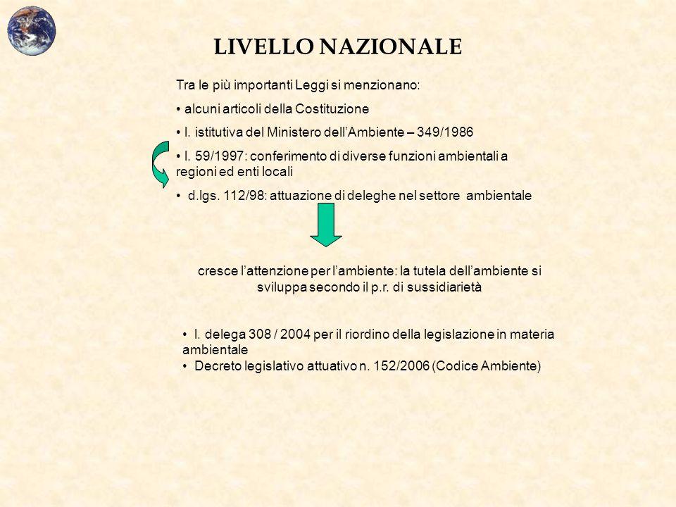 LIVELLO NAZIONALE Tra le più importanti Leggi si menzionano: alcuni articoli della Costituzione l. istitutiva del Ministero dell'Ambiente – 349/1986 l