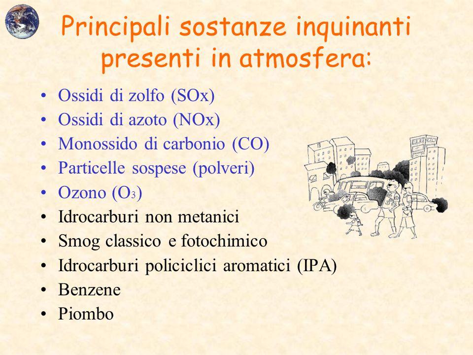 Principali sostanze inquinanti presenti in atmosfera: Ossidi di zolfo (SOx) Ossidi di azoto (NOx) Monossido di carbonio (CO) Particelle sospese (polve