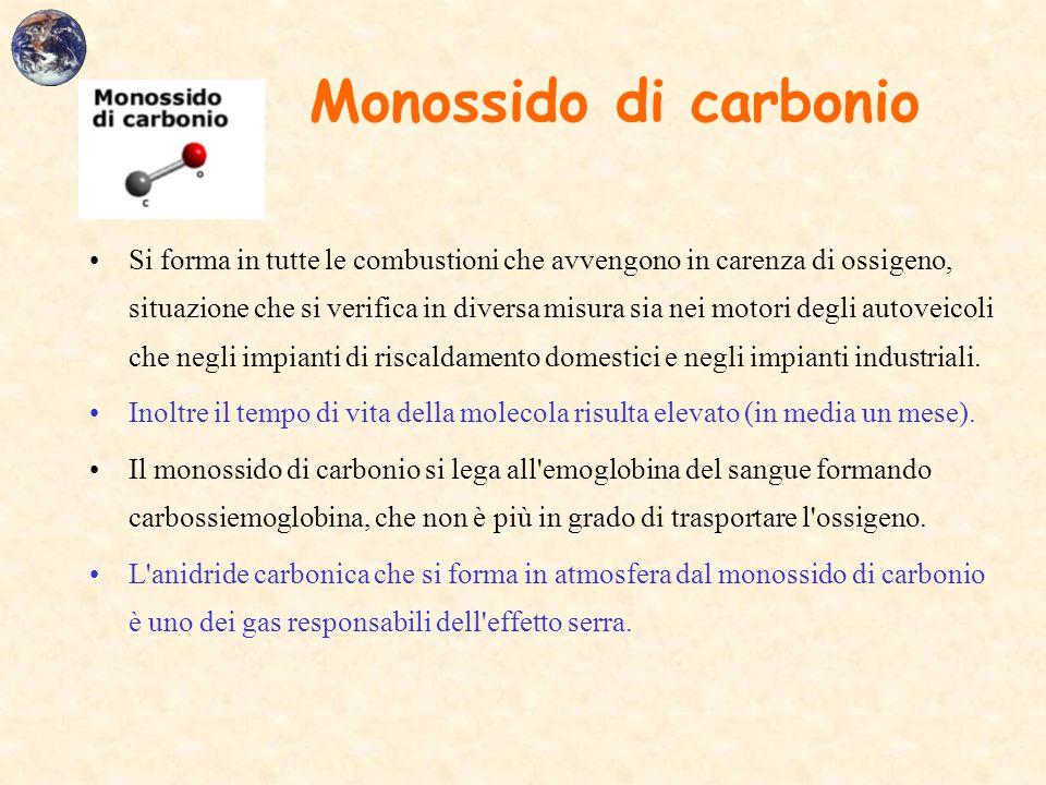 Monossido di carbonio Si forma in tutte le combustioni che avvengono in carenza di ossigeno, situazione che si verifica in diversa misura sia nei moto