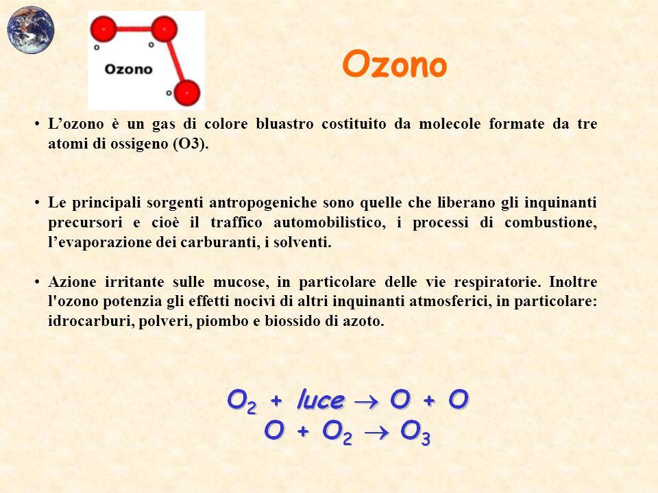 Ozono L'ozono è un gas di colore bluastro costituito da molecole formate da tre atomi di ossigeno (O3). Le principali sorgenti antropogeniche sono que