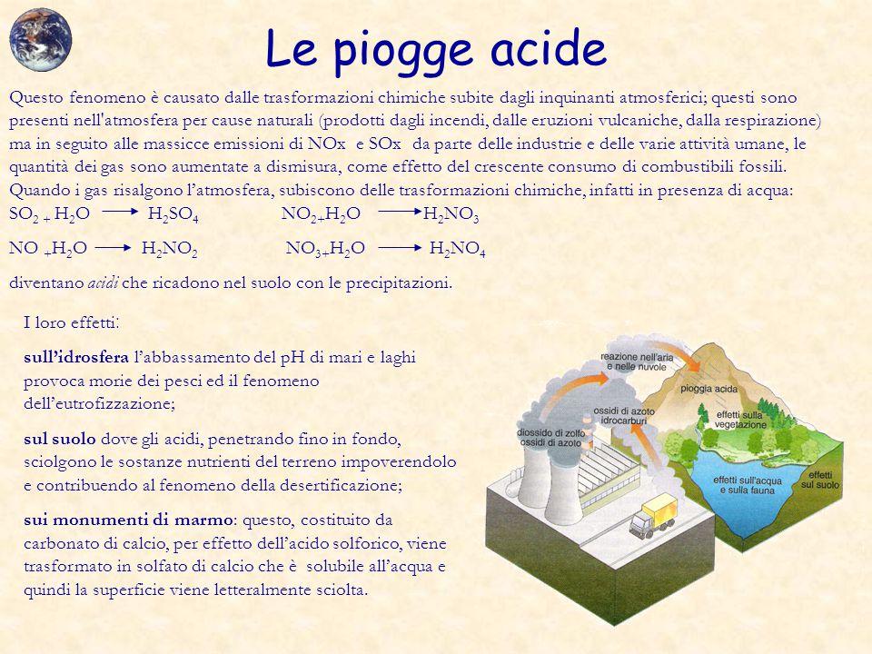 Questo fenomeno è causato dalle trasformazioni chimiche subite dagli inquinanti atmosferici; questi sono presenti nell'atmosfera per cause naturali (p