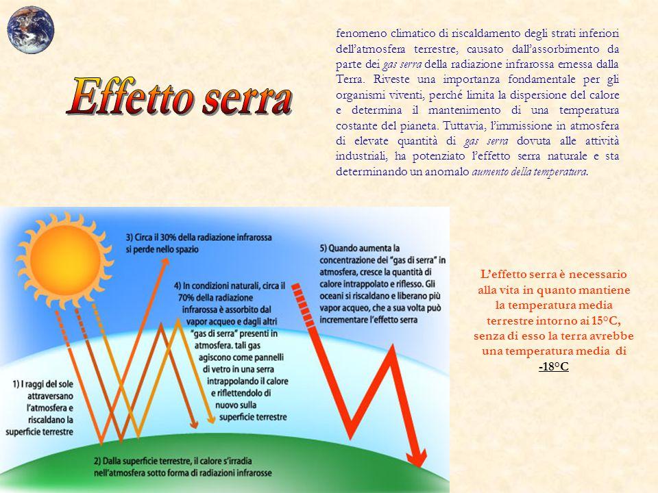fenomeno climatico di riscaldamento degli strati inferiori dell'atmosfera terrestre, causato dall'assorbimento da parte dei gas serra della radiazione