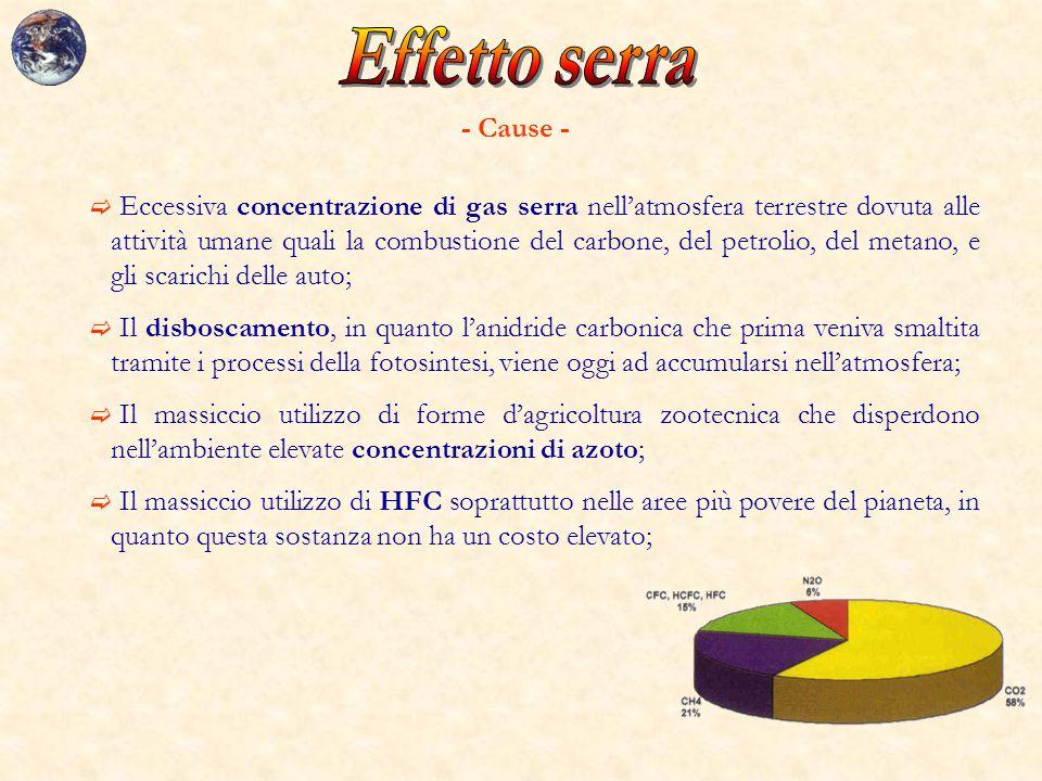  Eccessiva concentrazione di gas serra nell'atmosfera terrestre dovuta alle attività umane quali la combustione del carbone, del petrolio, del metano