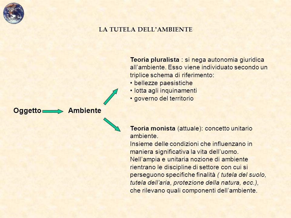 LA TUTELA DELL ' AMBIENTE OggettoAmbiente Teoria pluralista : si nega autonomia giuridica all'ambiente. Esso viene individuato secondo un triplice sch