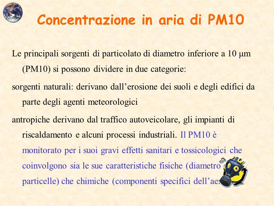 Concentrazione in aria di PM10 Le principali sorgenti di particolato di diametro inferiore a 10 μm (PM10) si possono dividere in due categorie: sorgen