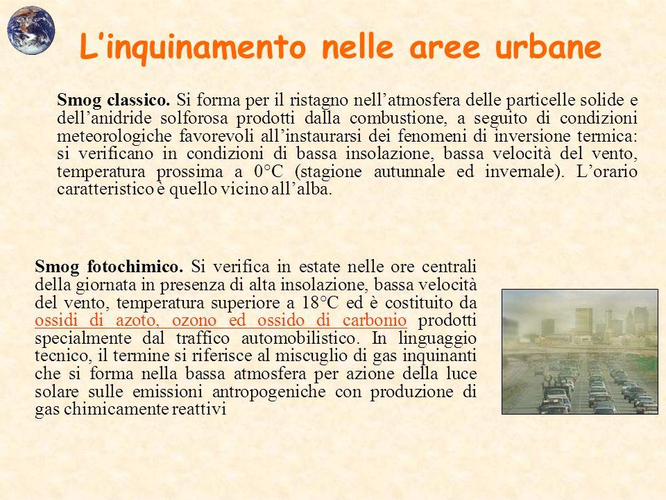 L'inquinamento nelle aree urbane Smog classico. Si forma per il ristagno nell'atmosfera delle particelle solide e dell'anidride solforosa prodotti dal