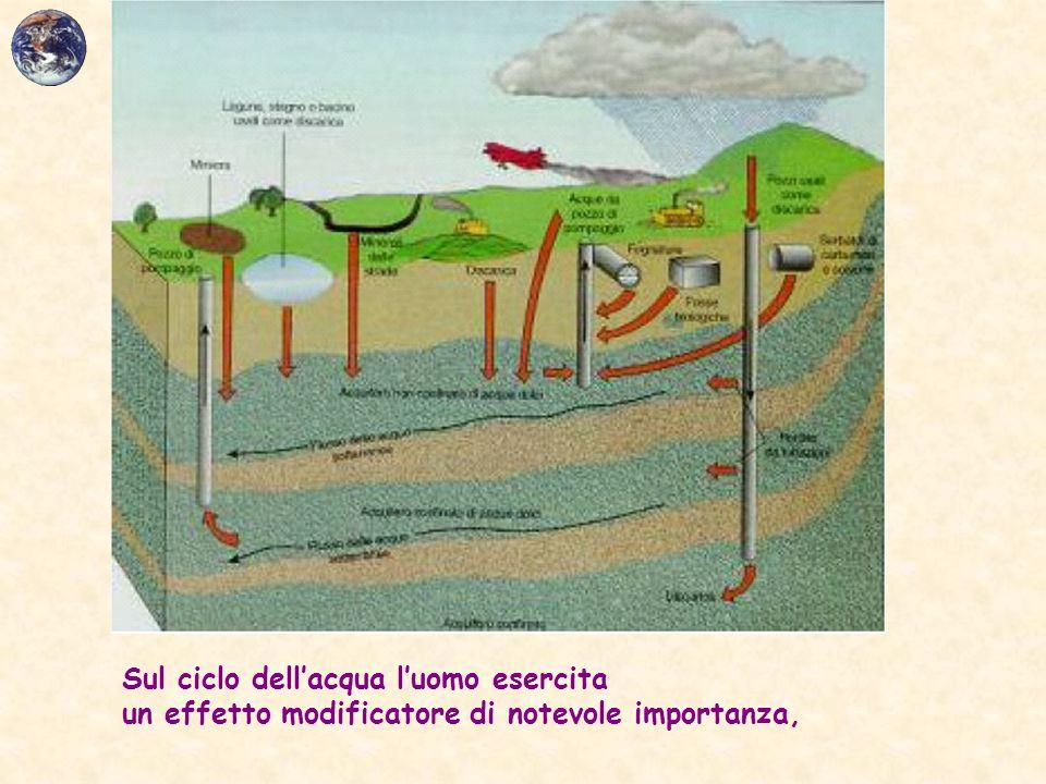 Sul ciclo dell'acqua l'uomo esercita un effetto modificatore di notevole importanza,