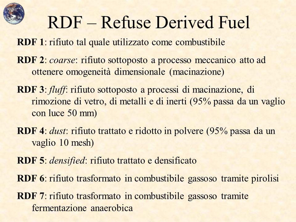 RDF – Refuse Derived Fuel RDF 1: rifiuto tal quale utilizzato come combustibile RDF 2: coarse: rifiuto sottoposto a processo meccanico atto ad ottener