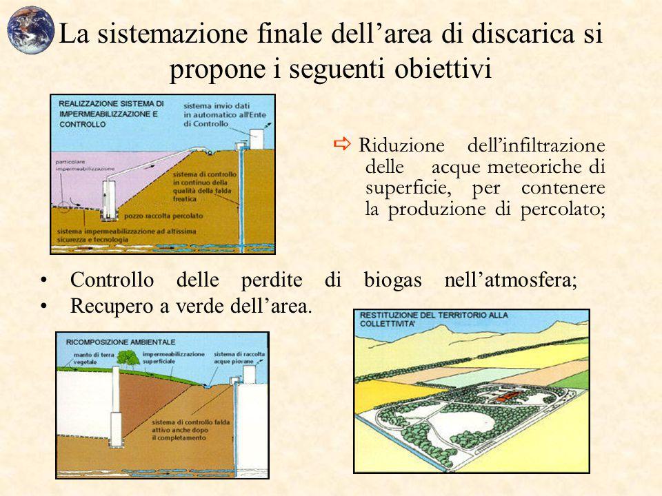 La sistemazione finale dell'area di discarica si propone i seguenti obiettivi Controllo delle perdite di biogas nell'atmosfera; Recupero a verde dell'