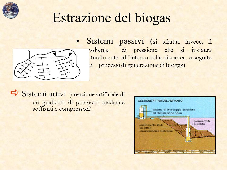 Estrazione del biogas Sistemi passivi ( si sfrutta, invece, il gradiente di pressione che si instaura naturalmente all'interno della discarica, a segu