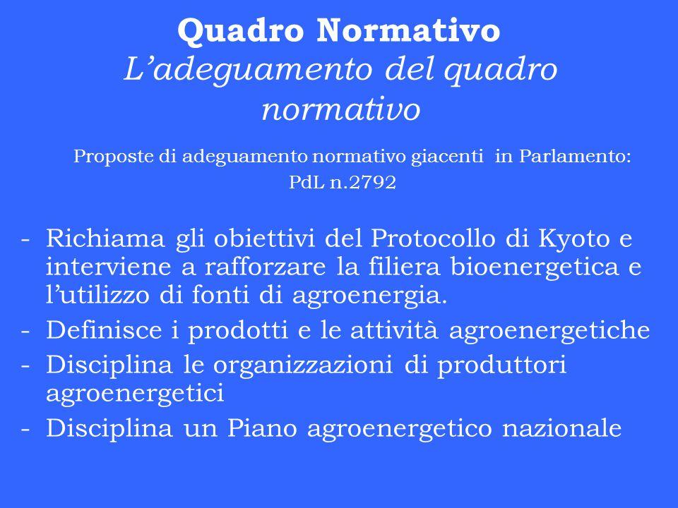 L'adeguamento del quadro normativo Proposte di adeguamento normativo giacenti in Parlamento: PdL n.2792 -Richiama gli obiettivi del Protocollo di Kyoto e interviene a rafforzare la filiera bioenergetica e l'utilizzo di fonti di agroenergia.