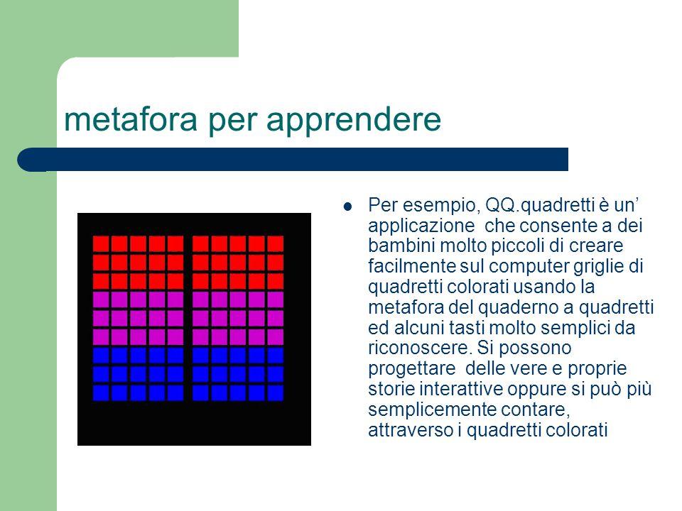 metafora per apprendere Per esempio, QQ.quadretti è un' applicazione che consente a dei bambini molto piccoli di creare facilmente sul computer griglie di quadretti colorati usando la metafora del quaderno a quadretti ed alcuni tasti molto semplici da riconoscere.