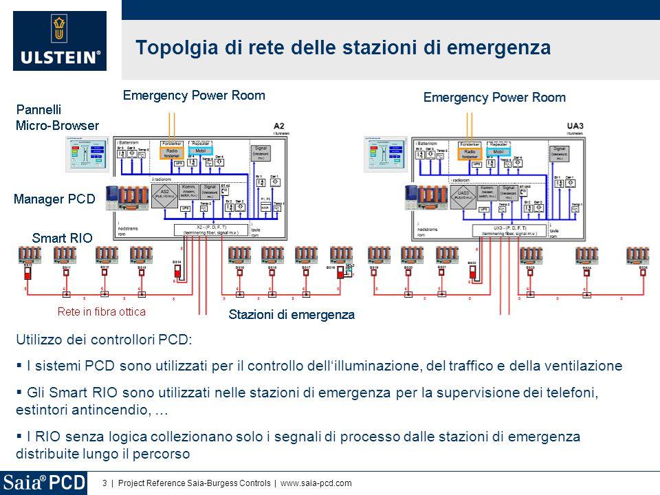 4 | Project Reference Saia-Burgess Controls | www.saia-pcd.com Stazioni di emergenza con Smart RIO installati nei quadri di controllo Stazioni di emergenza