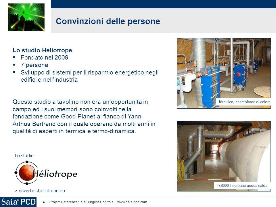4 | Project Reference Saia-Burgess Controls | www.saia-pcd.com Convinzioni delle persone Lo studio Heliotrope  Fondato nel 2009  7 persone  Svilupp