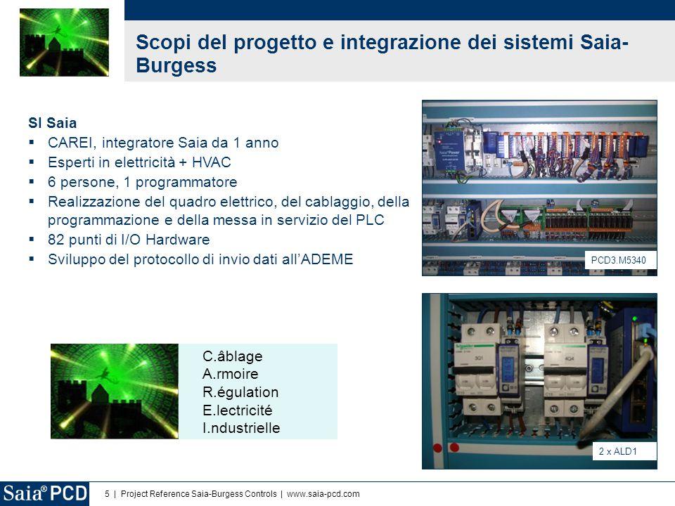 5 | Project Reference Saia-Burgess Controls | www.saia-pcd.com Scopi del progetto e integrazione dei sistemi Saia- Burgess SI Saia  CAREI, integrator