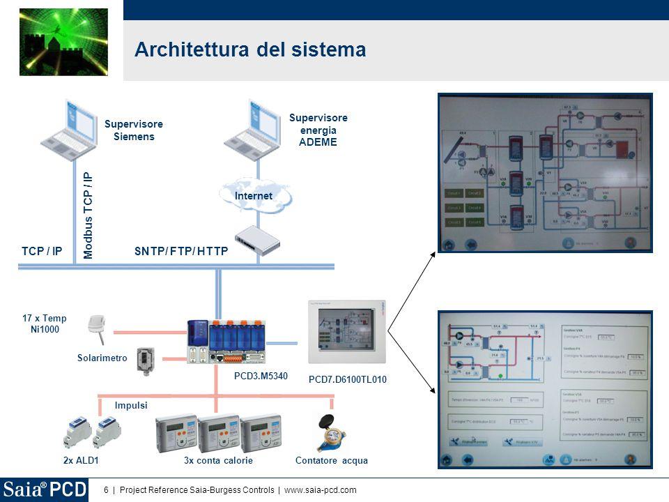 6 | Project Reference Saia-Burgess Controls | www.saia-pcd.com Architettura del sistema Modbus TCP / IP SNTP/ FTP/ HTTP Internet 2x ALD1 Supervisore S