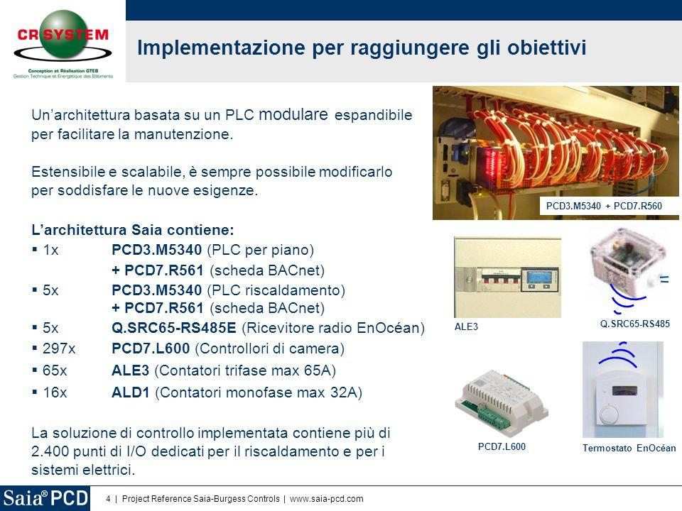 4   Project Reference Saia-Burgess Controls   www.saia-pcd.com Implementazione per raggiungere gli obiettivi Un'architettura basata su un PLC modulare