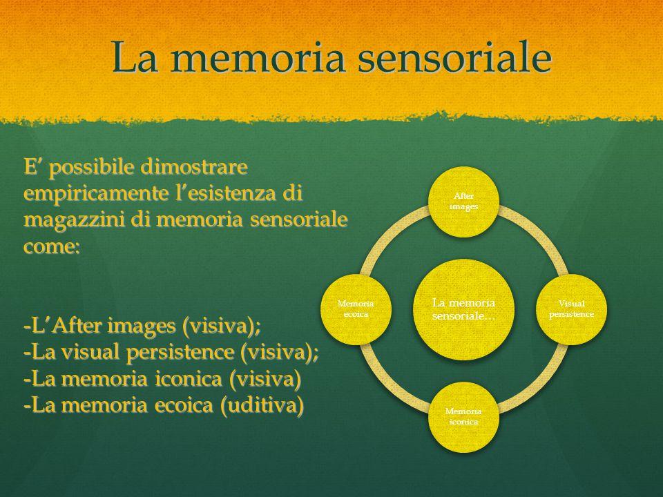 La memoria sensoriale La memoria sensoriale… After images Visual persistence Memoria iconica Memoria ecoica E' possibile dimostrare empiricamente l'es