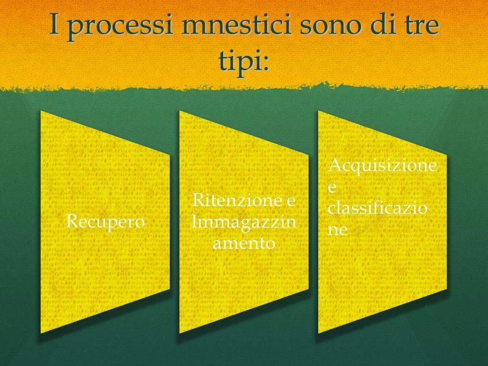 I processi mnestici sono di tre tipi: Recupero Ritenzione e Immagazzin amento Acquisizione e classificazio ne