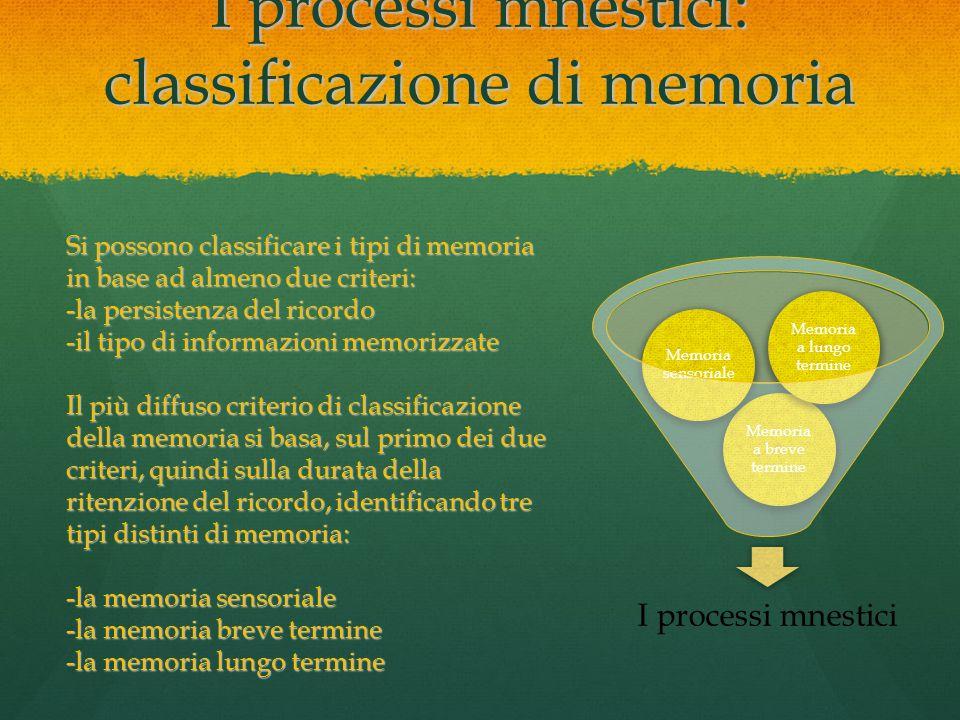La memoria sensoriale Si parla di memoria sensoriale quando si è in presenza di un processo in grado di memorizzare informazioni sensoriali (uditive, visive, tattili, olfattive, gustative) per la durata di pochi secondi o millisecondi.