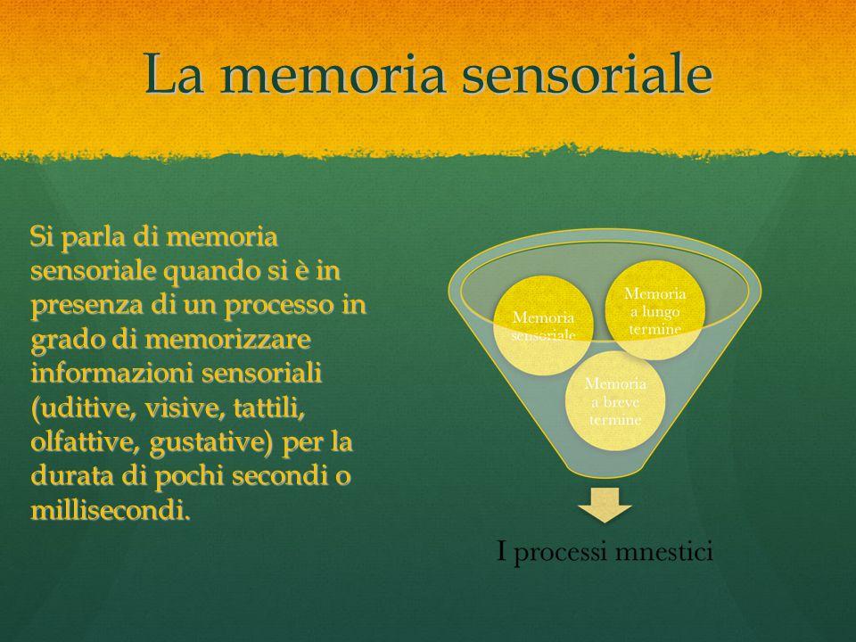 La memoria sensoriale La memoria sensoriale… After images Visual persistence Memoria iconica Memoria ecoica E' possibile dimostrare empiricamente l'esistenza di magazzini di memoria sensoriale come: -L'After images (visiva); -La visual persistence (visiva); -La memoria iconica (visiva) -La memoria ecoica (uditiva)