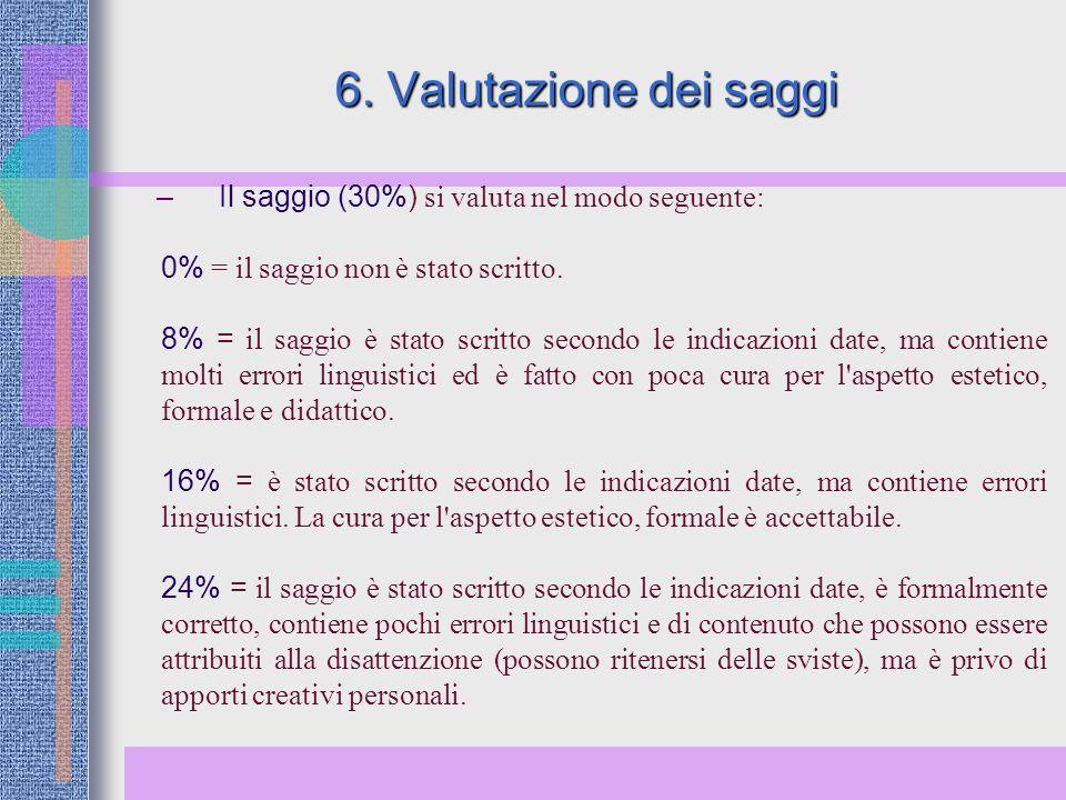6. Valutazione dei saggi –Il saggio (30%) si valuta nel modo seguente: 0% = il saggio non è stato scritto. 8% = il saggio è stato scritto secondo le i