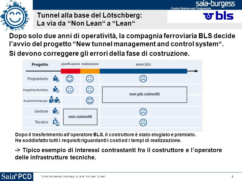 2 Tunnel alla base del Lötschberg: la via da Non Lean a Lean Tunnel alla base del Lötschberg: La via da Non Lean a Lean Dopo solo due anni di operatività, la compagnia ferroviaria BLS decide l'avvio del progetto New tunnel management and control system .