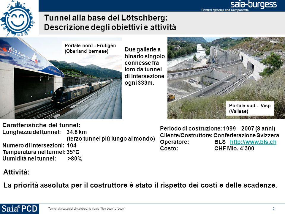3 Tunnel alla base del Lötschberg: la via da Non Lean a Lean Tunnel alla base del Lötschberg: Descrizione degli obiettivi e attività Periodo di costruzione: 1999 – 2007 (8 anni) Cliente/Costruttore: Confederazione Svizzera Operatore: BLS http://www.bls.chhttp://www.bls.ch Costo: CHF Mio.