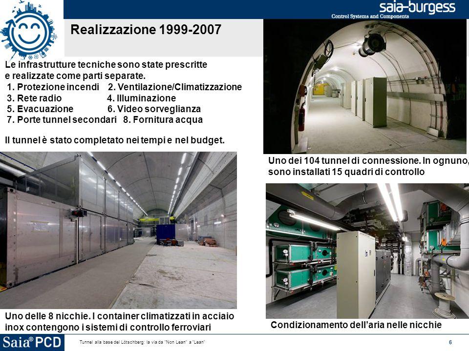 7 Tunnel alla base del Lötschberg: la via da Non Lean a Lean Panoramica dei Saia ® PCD installati in fase di realizzazione Due gallerie singole a un binario: La seconda galleria è pronta per i 2/3, manca ancora 1/3.