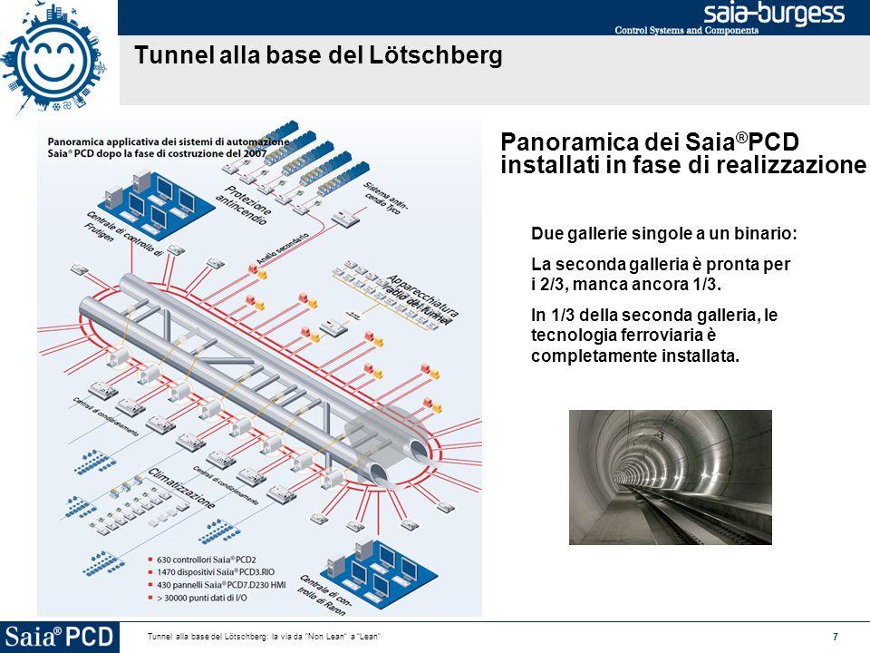 8 Tunnel alla base del Lötschberg: la via da Non Lean a Lean Fase operativa 2007 – 2010 Il tunnel è operativo, ma a causa dei molti sistemi di controllo differenti, la manutenzione è molto intensiva e costosa.