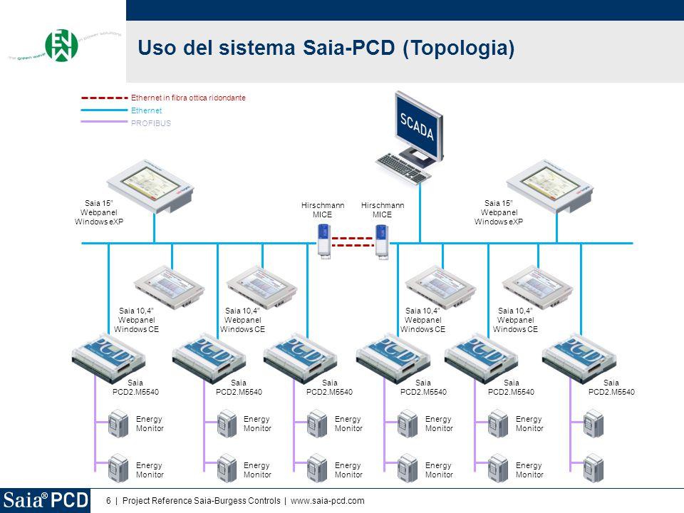 6 | Project Reference Saia-Burgess Controls | www.saia-pcd.com Uso del sistema Saia-PCD (Topologia) Hirschmann MICE Ethernet in fibra ottica ridondant