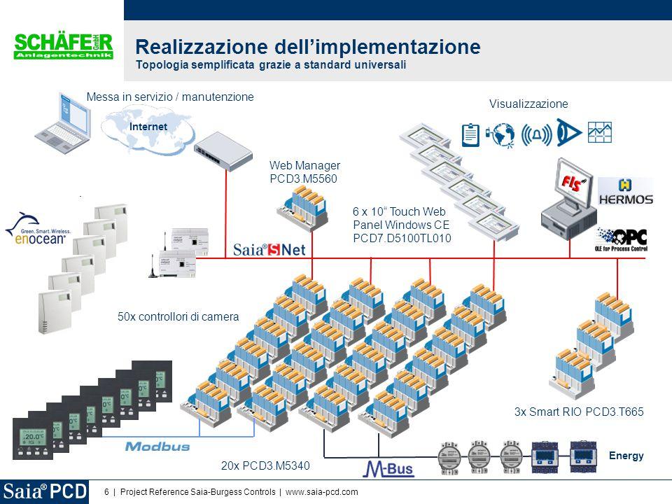 7 | Project Reference Saia-Burgess Controls | www.saia-pcd.com Esempi della gestione web basati sull'accettazione di standard universali Pagina inizialeDistribuzione caloreRefrigerazione Ventilazione uffici ProduzioneAutomazione di camera