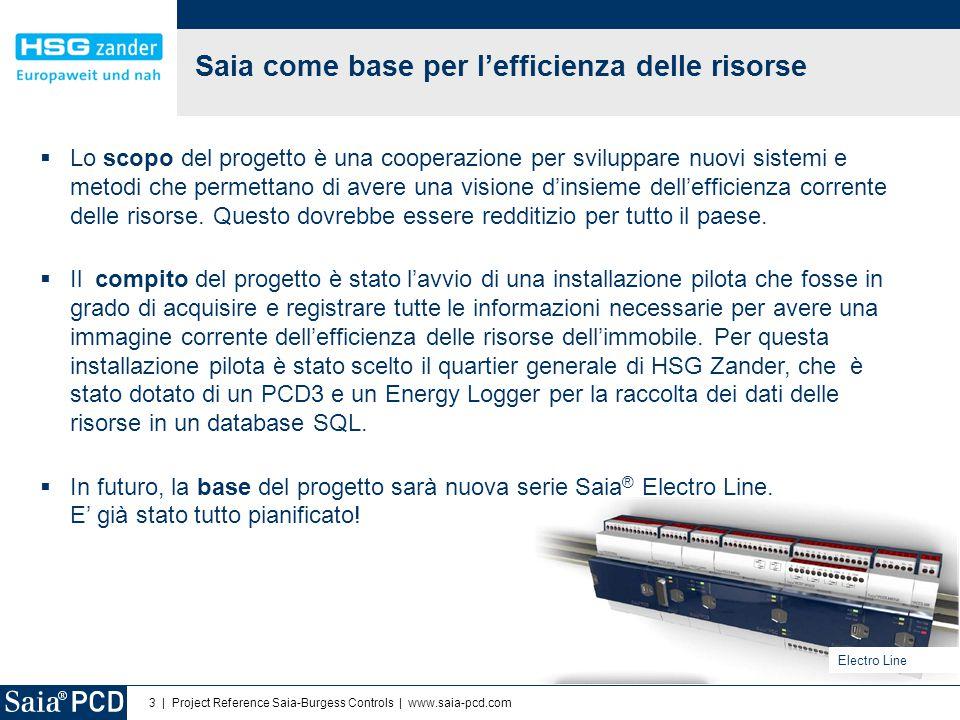 3 | Project Reference Saia-Burgess Controls | www.saia-pcd.com Saia come base per l'efficienza delle risorse  Lo scopo del progetto è una cooperazione per sviluppare nuovi sistemi e metodi che permettano di avere una visione d'insieme dell'efficienza corrente delle risorse.