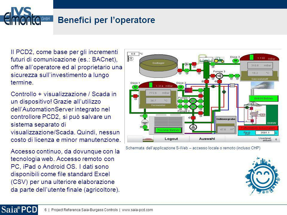 6 | Project Reference Saia-Burgess Controls | www.saia-pcd.com Schermata dell'applicazione S-Web – accesso locale o remoto (incluso CHP) Il PCD2, come