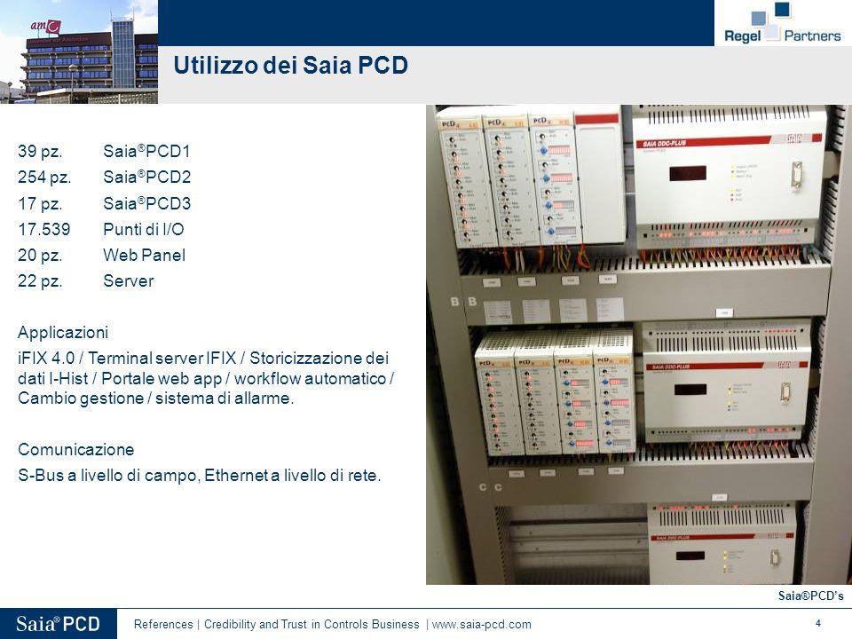 4 Saia®PCD's Utilizzo dei Saia PCD References | Credibility and Trust in Controls Business | www.saia-pcd.com 39 pz.Saia ® PCD1 254 pz.Saia ® PCD2 17
