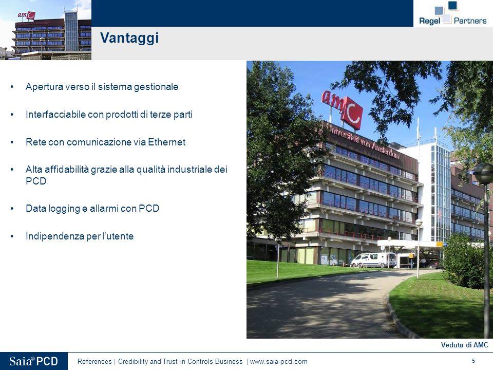 5 Veduta di AMC Vantaggi References | Credibility and Trust in Controls Business | www.saia-pcd.com Apertura verso il sistema gestionale Interfacciabi