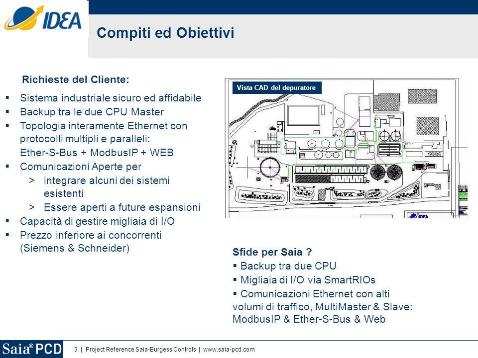 3 | Project Reference Saia-Burgess Controls | www.saia-pcd.com Compiti ed Obiettivi SSistema industriale sicuro ed affidabile BBackup tra le due C